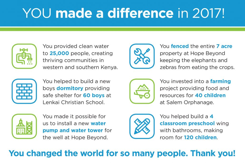 You made a difference in 2017