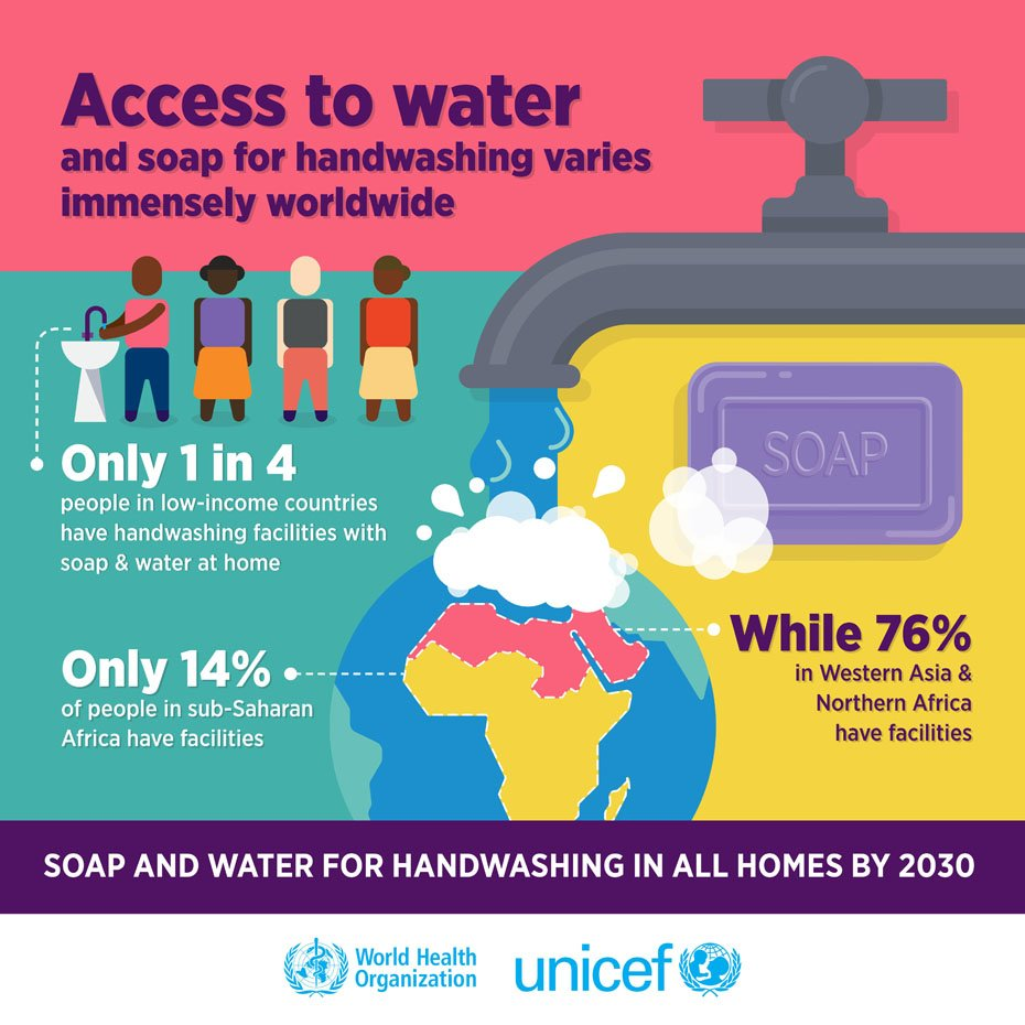 Many people do not have access to clean water